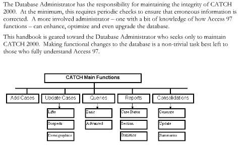 CATCH database